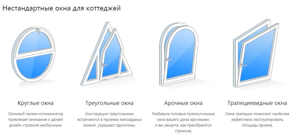 нестандартные окна в дом-Запорожье